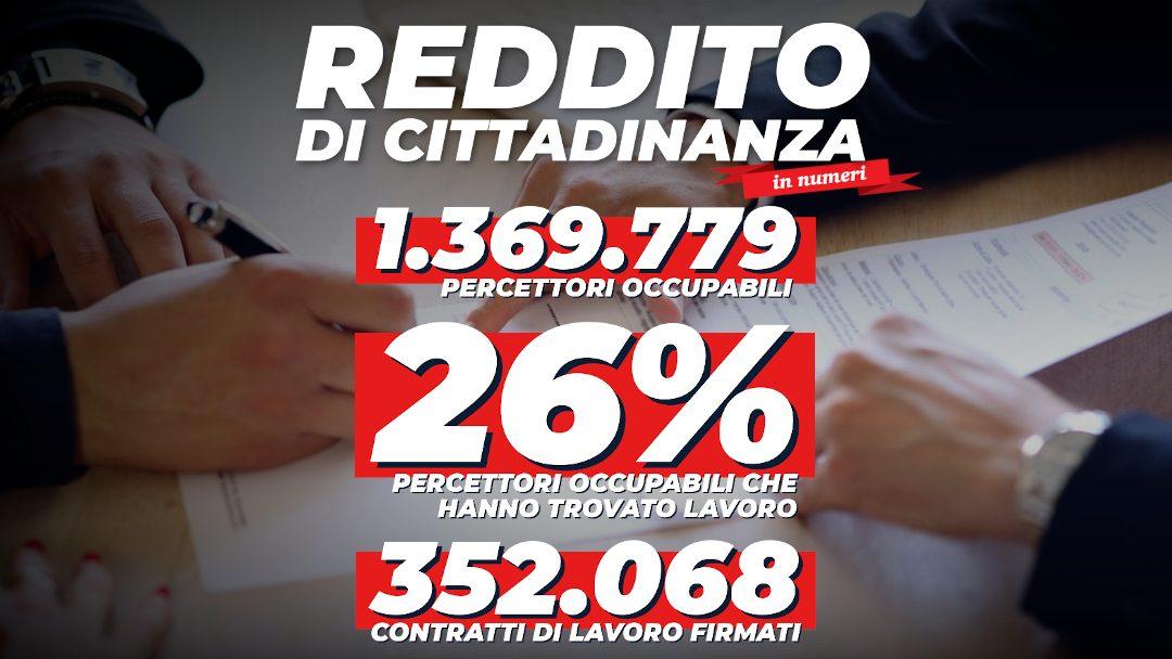 RdC: contratti di lavoro per il 26% degli occupabili