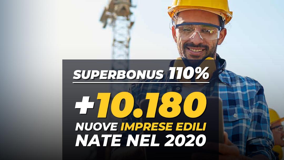 Effetto Superbonus: +10.180 nuove imprese edili nel 2020